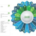 Infographic Design for Old Mutual